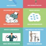 INFOGRAFIA CHOQUE CULTURAL Clarity Consulting Group
